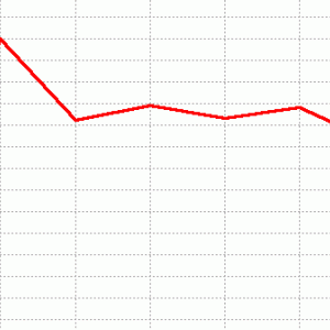 ダービー卿チャレンジトロフィー展望(ラップ傾向&予想)2020