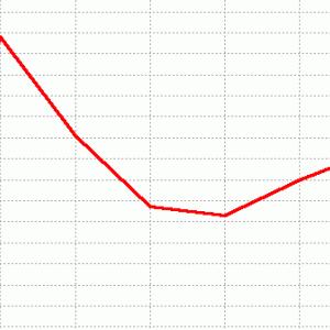 ニュージーランドトロフィー展望(ラップ傾向&予想)2020