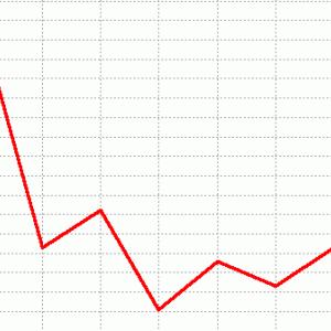 皐月賞展望(ラップ傾向)2020