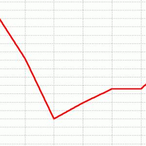福島牝馬ステークス展望(ラップ傾向&予想)2020