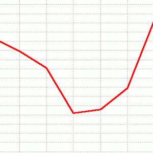 フローラステークス展望(ラップ傾向&予想)2020