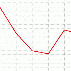 NHKマイルカップ展望(ラップ傾向)2020