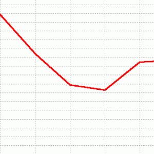 ヴィクトリアマイル展望(ラップ傾向)2020