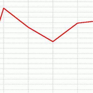 京王杯スプリングカップ展望(ラップ傾向&予想)2020