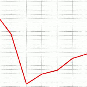 平安ステークス展望(ラップ傾向&予想)2020