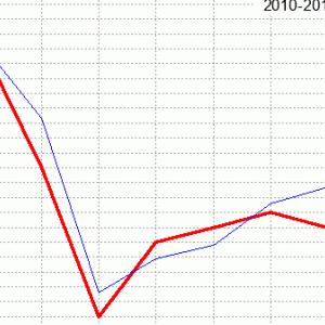 平安ステークス回顧(ラップ分析)2020