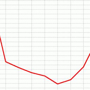 日本ダービー展望(ラップ傾向)2020