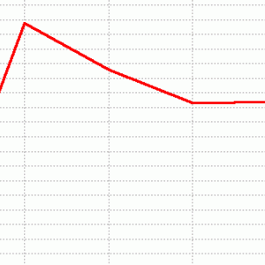 葵ステークス展望(ラップ傾向&予想)2020