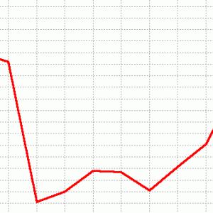 目黒記念展望(ラップ傾向&予想)2020