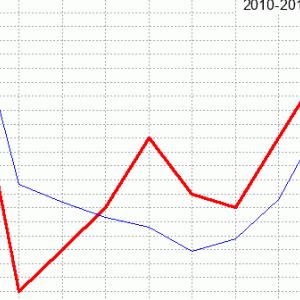 日本ダービー回顧(ラップ分析)2020