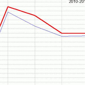 葵ステークス回顧(ラップ分析)2020