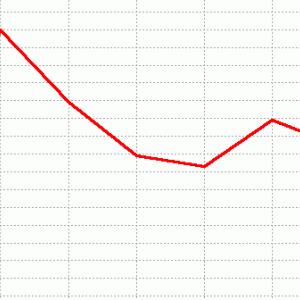 安田記念展望(ラップ傾向)2020