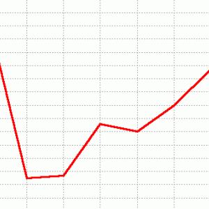 鳴尾記念展望(ラップ傾向&予想)2020