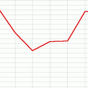 エプソムカップ展望(ラップ傾向&予想)2020