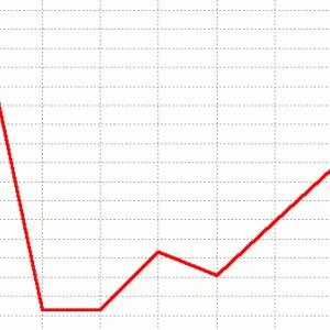 マーメイドステークス展望(ラップ傾向&予想)2020