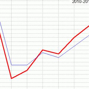 マーメイドステークス回顧(ラップ分析)2020