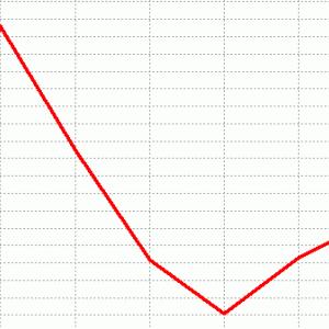 ユニコーンステークス展望(ラップ傾向&予想)2020