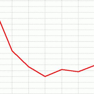 函館記念展望(ラップ傾向&予想)2020