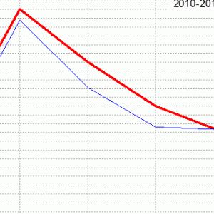 函館2歳ステークス回顧(ラップ分析)2020