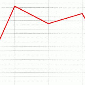 アイビスサマーダッシュ展望(ラップ傾向&予想)2020