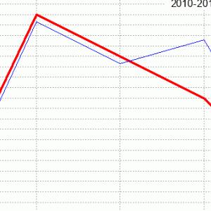 アイビスサマーダッシュ回顧(ラップ分析)2020