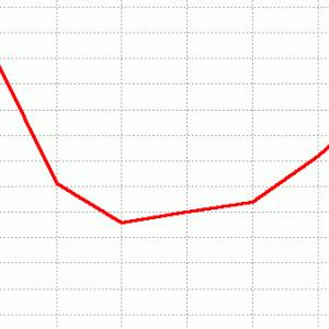 クイーンステークス展望(ラップ傾向&予想)2020