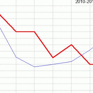 クイーンステークス回顧(ラップ分析)2020