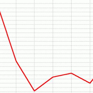 レパードステークス展望(ラップ傾向&予想)2020