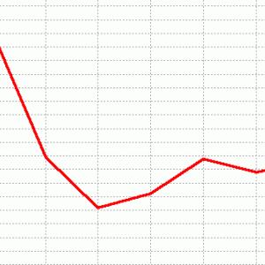 エルムステークス展望(ラップ傾向&予想)2020