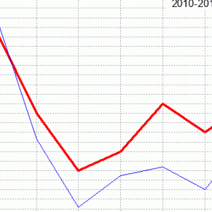 レパードステークス回顧(ラップ分析)2020