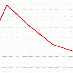 北九州記念展望(ラップ傾向&予想)2020