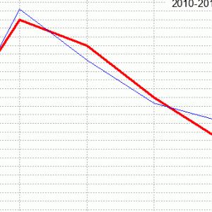 北九州記念回顧(ラップ分析)2020