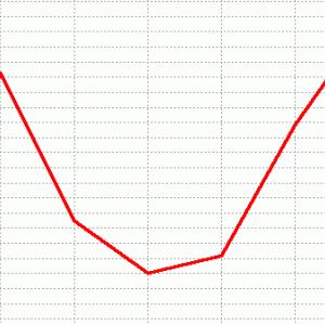 新潟2歳ステークス展望(ラップ傾向&予想)2020