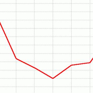 札幌2歳ステークス展望(ラップ傾向&予想)2020