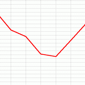 新潟記念展望(ラップ傾向&予想)2020