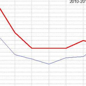 札幌2歳ステークス回顧(ラップ分析)2020