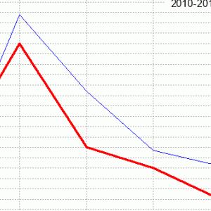 小倉2歳ステークス回顧(ラップ分析)2020