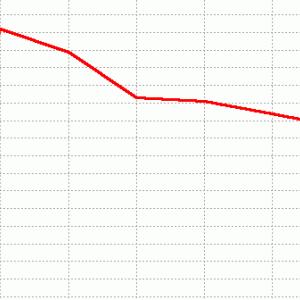 京成杯オータムハンデ展望(ラップ傾向&予想)2020