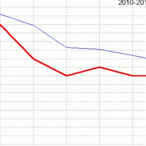 京成杯オータムハンデ回顧(ラップ分析)2020