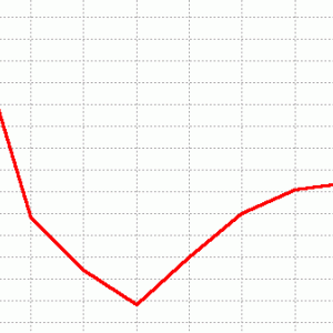 セントライト記念展望(ラップ傾向&予想)2020