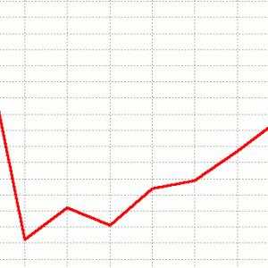 オールカマー展望(ラップ傾向&予想)2020