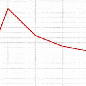 スプリンターズステークス展望(ラップ傾向)2020