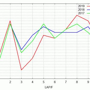 チャレンジカップ展望(ラップ傾向&予想)2020