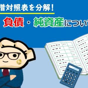 貸借対照表をさらに分解しよう!資産・負債・純資産の各項目をわかりやすく解説!
