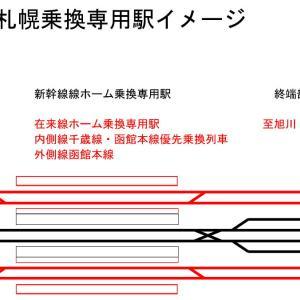 北海道新幹線札幌乗換専用駅を妄想して図面にしてみた。
