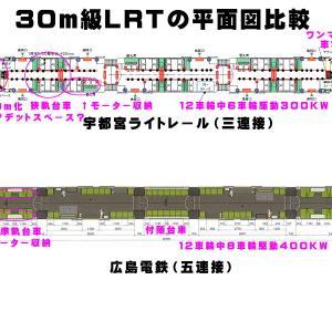 宇都宮LRTライトライン快速運行と通勤輸送路線としての実力を徹底的に調べてみた