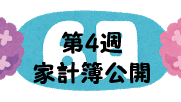 #54 2021年6月第4週の家計簿公開