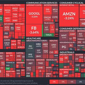 【米国市場】2/25はオールレッド!そして積立投資の買い下がりを決行!
