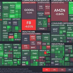 【米国市場】7/29は長期金利も指数ヨコヨコ。ロビンフッドIPOは失敗?Amazon決算!