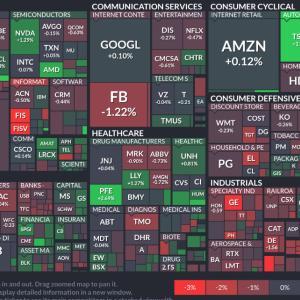 【米国市場】8/2はISM製造業景況感指数が予想を下回る、金利低下、株価ヨコヨコ&SQ決算!